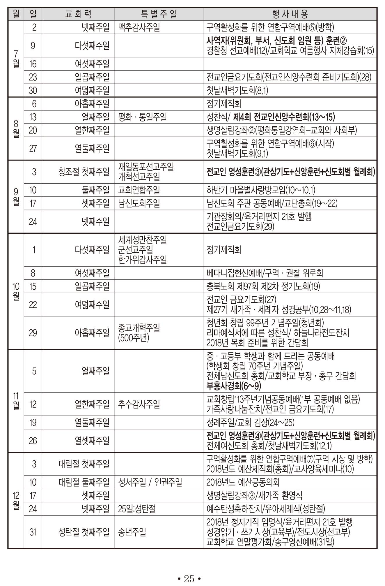 (2017)제일요람-내지4-25.jpg